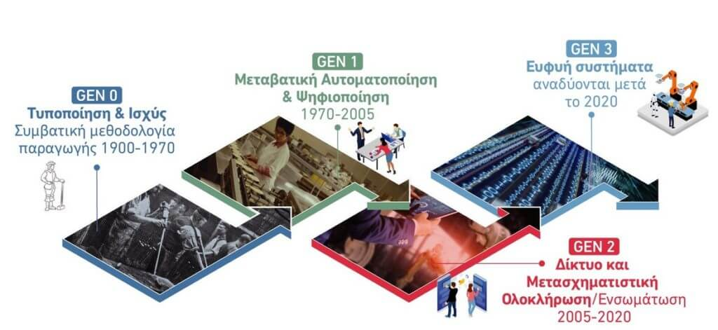 Manpowergroup-manufacturing-campaign
